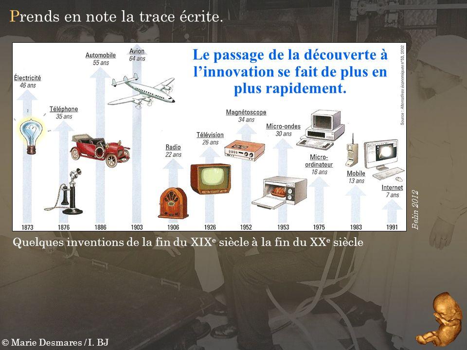 © Marie Desmares / I. BJ Prends en note la trace écrite. Quelques inventions de la fin du XIX e siècle à la fin du XX e siècle Belin 2012 Le passage d