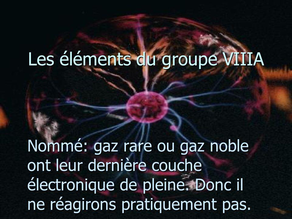 Les éléments du groupe VIIIA Nommé: gaz rare ou gaz noble ont leur dernière couche électronique de pleine. Donc il ne réagirons pratiquement pas.