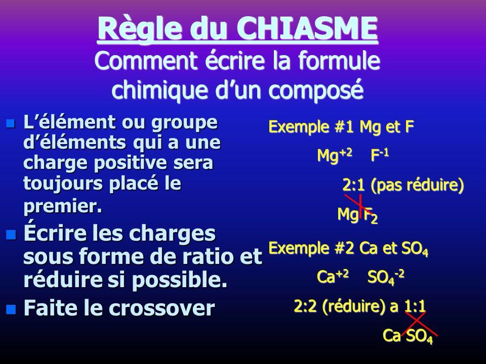Règle du CHIASME Comment écrire la formule chimique dun composé n Lélément ou groupe déléments qui a une charge positive sera toujours placé le premie