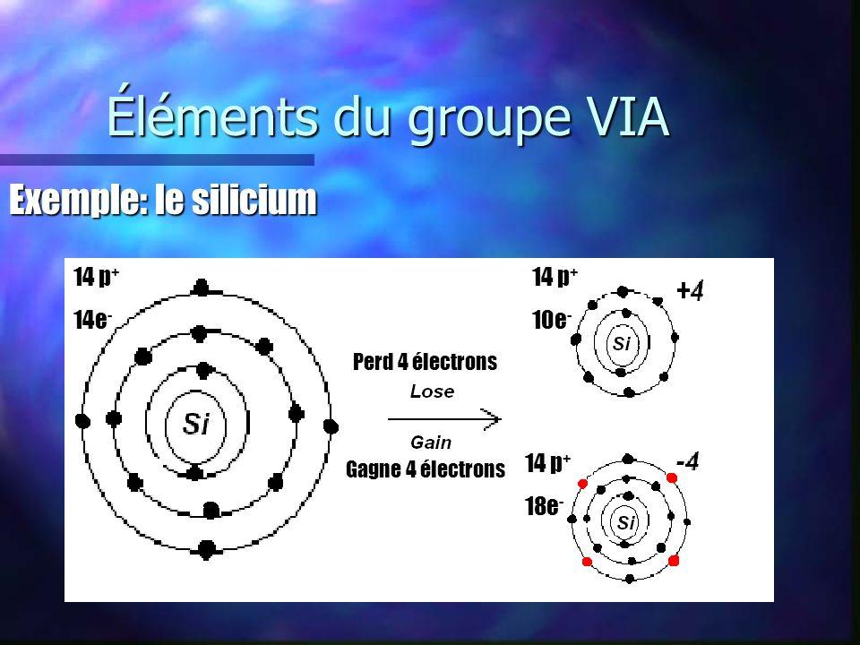 Éléments du groupe VIA Exemple: le silicium 14 p + 14e - 14 p + 10e - 14 p + 18e - Gagne 4 électrons Perd 4 électrons