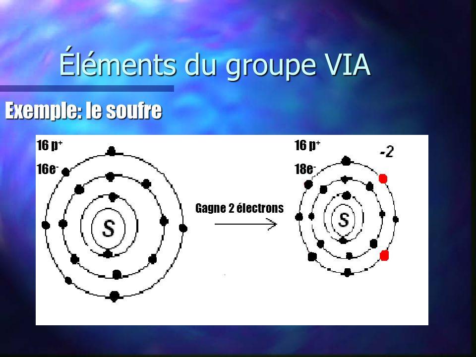 Éléments du groupe VIIA Exemple: le Chlore 17 p + 18e - 17 p + 17e -