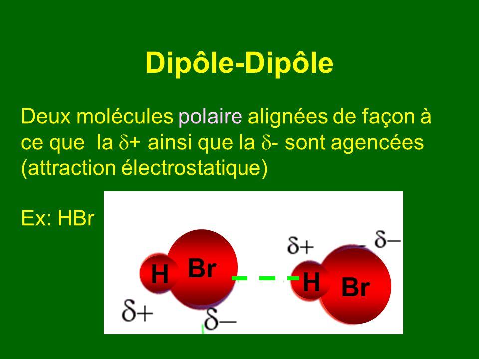 Rappel Δx = différence délectronégativité Δx 0,4- liaison covalente non-polaire 0,4 < Δx < 1,7- liaison covalente polaire Δx 0,4 -liaison ionique