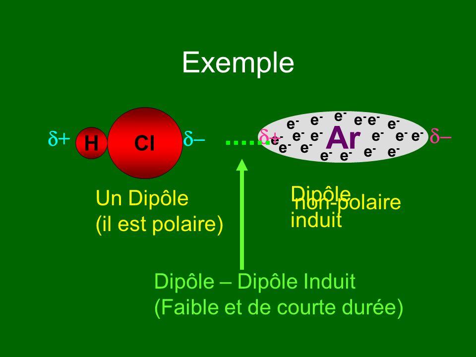 Dipôle-Dipôle Induit Un dipôle peut induire (causer) Lapparition dun dipôle temporaire dans une molécule non-polaire Les molécules salignent ensuite p