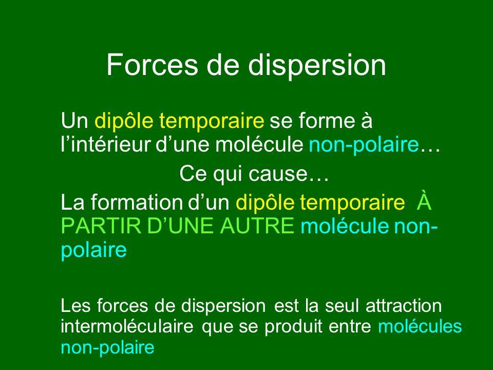 Exemple H Cl + Ar e-e- e-e- e-e- e-e- e-e- e-e- e-e- e-e- e-e- e-e- e-e- e-e- e-e- e-e- e-e- e-e- e-e- e-e- Un Dipôle (il est polaire) non-polaire Dip