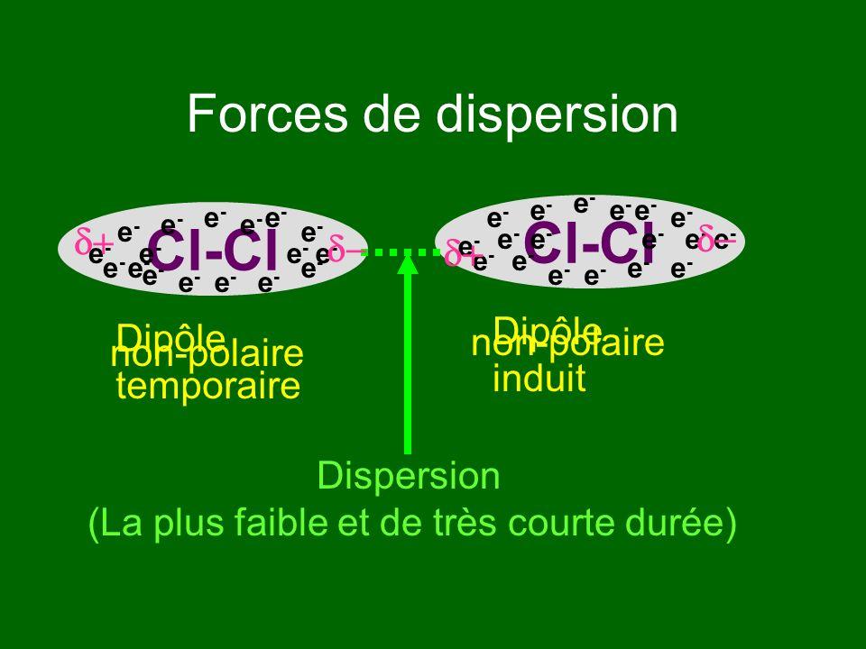 Forces de dispersion Un dipôle temporaire se forme à lintérieur dune molécule non-polaire… Ce qui cause… La formation dun dipôle temporaire À PARTIR D