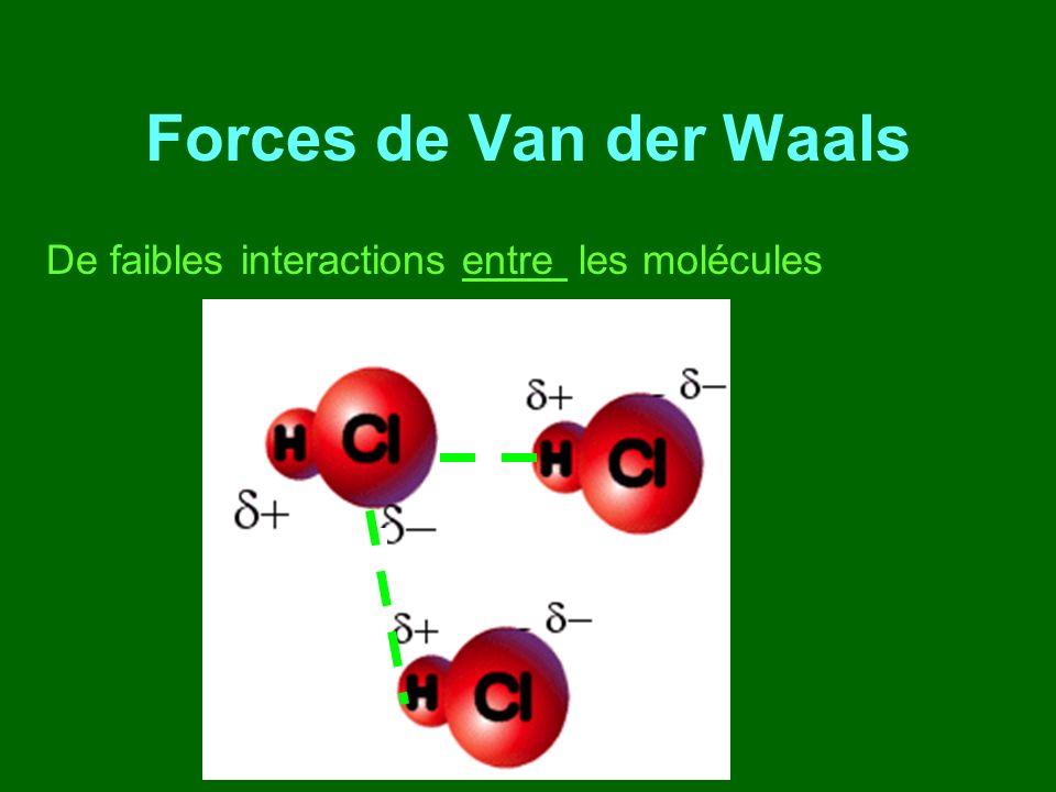 Forces de dispersion Un dipôle temporaire se forme à lintérieur dune molécule non-polaire… Ce qui cause… La formation dun dipôle temporaire À PARTIR DUNE AUTRE molécule non- polaire Les forces de dispersion est la seul attraction intermoléculaire que se produit entre molécules non-polaire