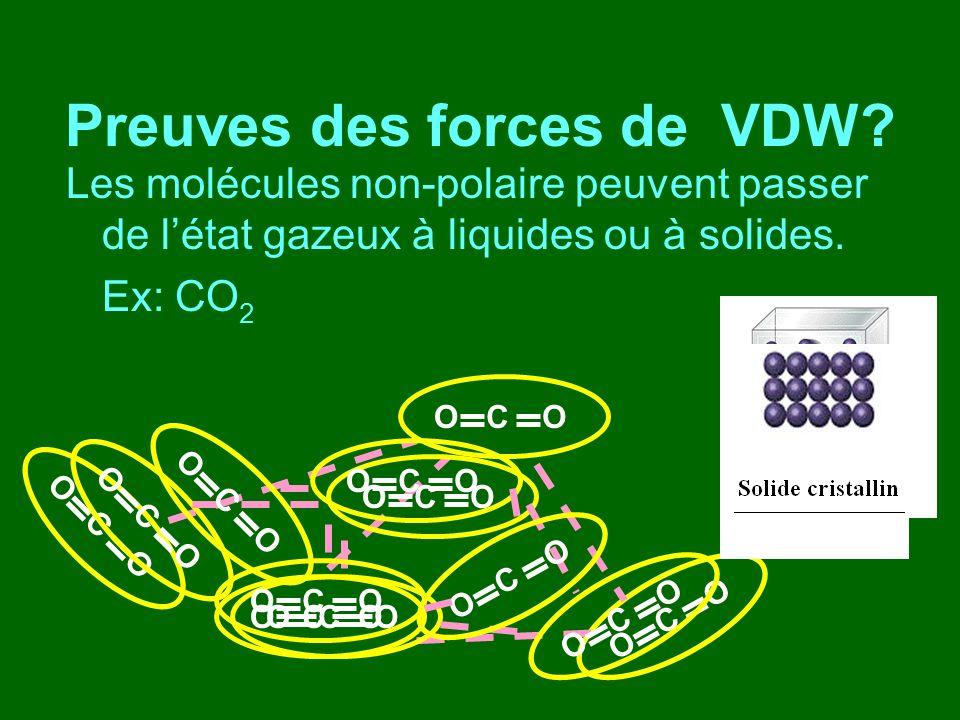 Preuves des forces de VDW.