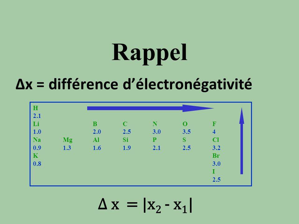 Il y a 3 types de forces de Van der Waals 1) dipôle-dipôle 2) dipôle-dipôle induit 3) dispersion