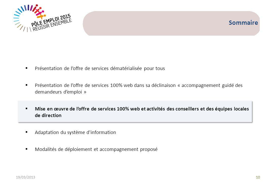 Sommaire 19/03/201310 Présentation de loffre de services dématérialisée pour tous Présentation de loffre de services 100% web dans sa déclinaison « ac