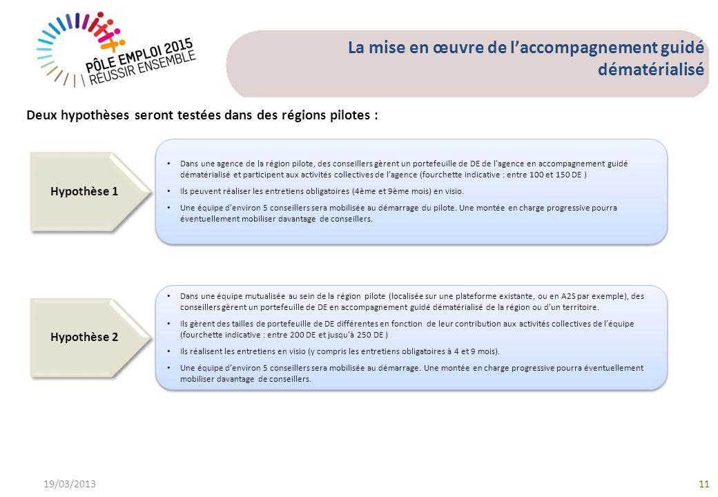 La mise en œuvre de laccompagnement guidé dématérialisé 19/03/201311 Hypothèse 1 Hypothèse 2 Dans une agence de la région pilote, des conseillers gère