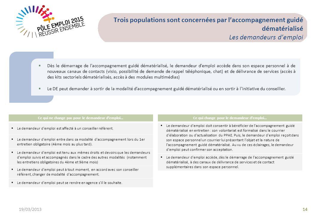 19/03/201314 Trois populations sont concernées par laccompagnement guidé dématérialisé Les demandeurs demploi Ce qui ne change pas pour le demandeur d