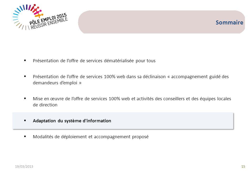 19/03/201315 Sommaire Présentation de loffre de services dématérialisée pour tous Présentation de loffre de services 100% web dans sa déclinaison « ac