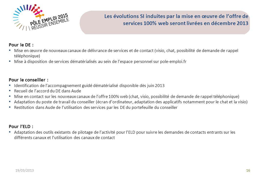 19/03/201316 Les évolutions SI induites par la mise en œuvre de loffre de services 100% web seront livrées en décembre 2013 Pour le DE : Mise en œuvre