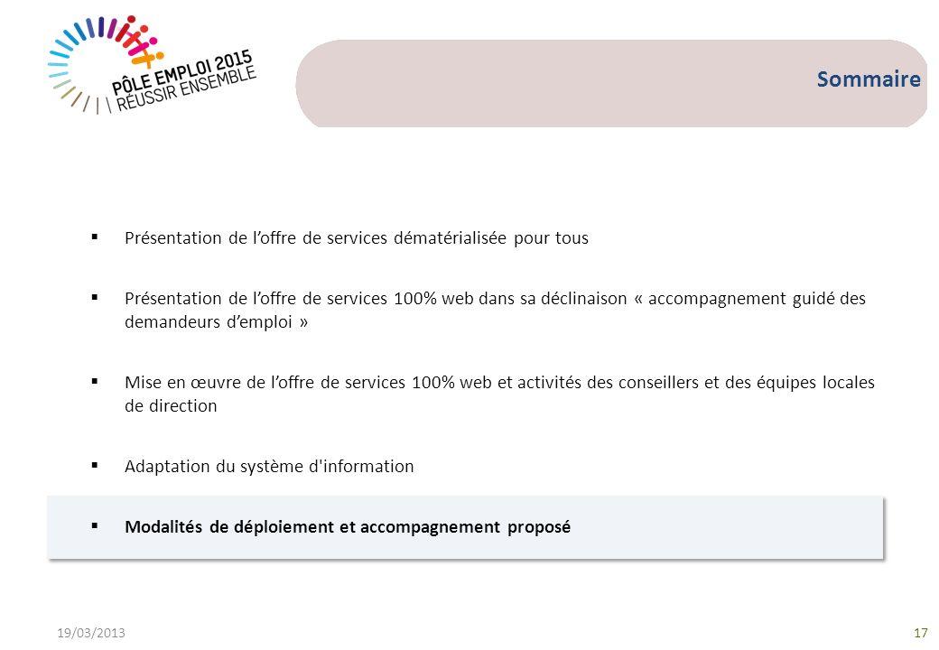 Sommaire 19/03/201317 Présentation de loffre de services dématérialisée pour tous Présentation de loffre de services 100% web dans sa déclinaison « ac