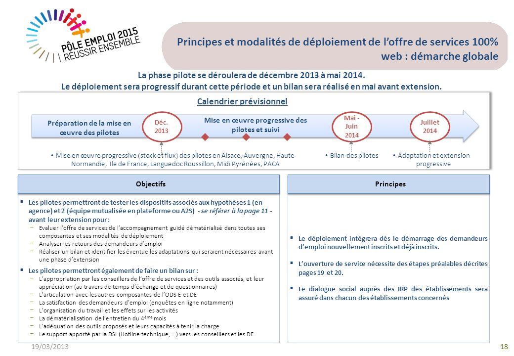 19/03/201318 Principes et modalités de déploiement de loffre de services 100% web : démarche globale Déc. 2013 Juillet 2014 Mai - Juin 2014 Mise en œu