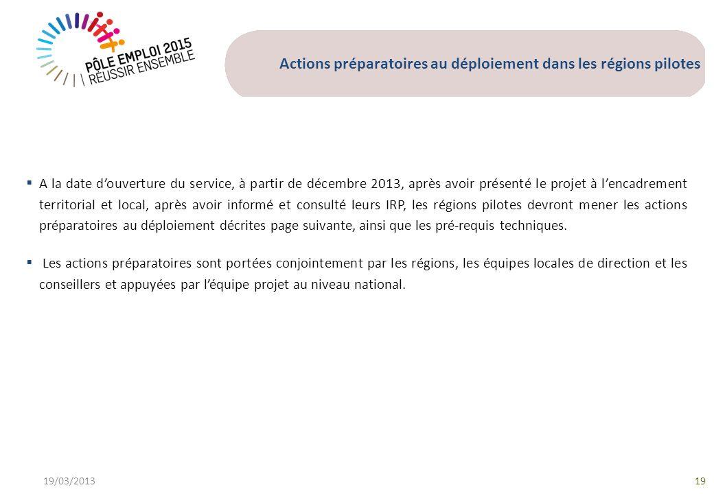 19/03/201319 Actions préparatoires au déploiement dans les régions pilotes A la date douverture du service, à partir de décembre 2013, après avoir pré