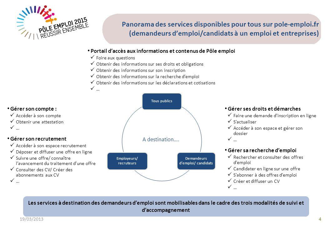 Panorama des services disponibles pour tous sur pole-emploi.fr (demandeurs demploi/candidats à un emploi et entreprises) 19/03/20134 A destination…. P