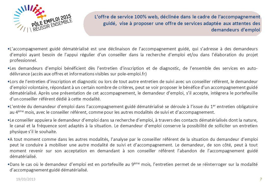 19/03/201318 Principes et modalités de déploiement de loffre de services 100% web : démarche globale Déc.