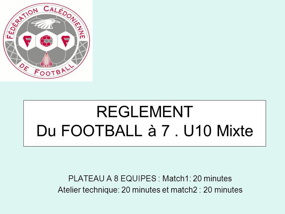 REGLEMENT Du FOOTBALL à 7. U10 Mixte PLATEAU A 8 EQUIPES : Match1: 20 minutes Atelier technique: 20 minutes et match2 : 20 minutes