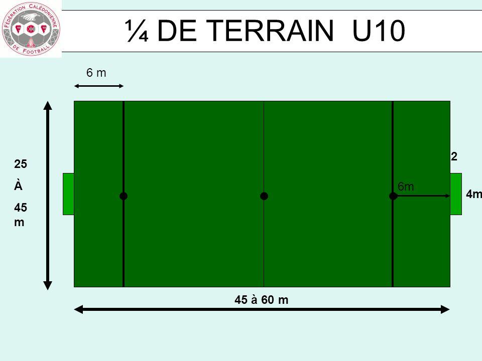 ¼ DE TERRAIN U10 45 à 60 m 25 À 45 m 2 4m 6 m