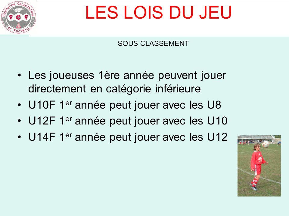 LES LOIS DU JEU Les joueuses 1ère année peuvent jouer directement en catégorie inférieure U10F 1 er année peut jouer avec les U8 U12F 1 er année peut