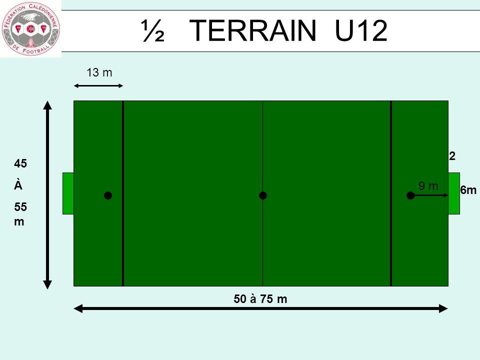½ TERRAIN U12 50 à 75 m 45 À 55 m 2 6m 13 m 9 m