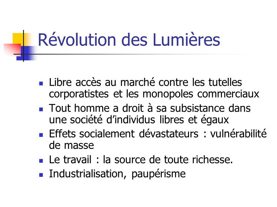 Révolution des Lumières Libre accès au marché contre les tutelles corporatistes et les monopoles commerciaux Tout homme a droit à sa subsistance dans