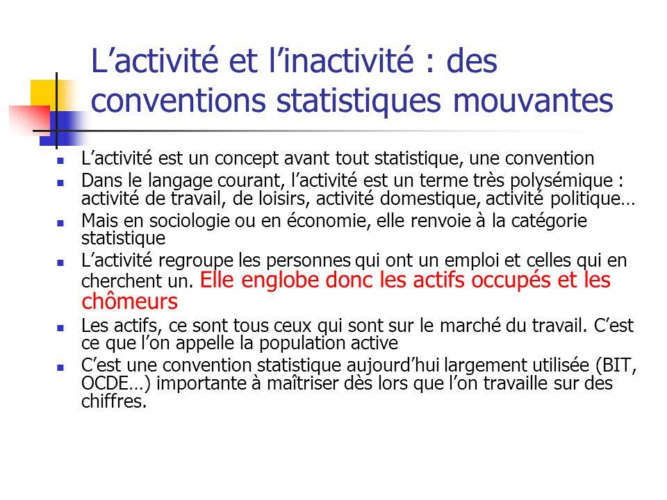 Lactivité et linactivité : des conventions statistiques mouvantes Lactivité est un concept avant tout statistique, une convention Dans le langage cour