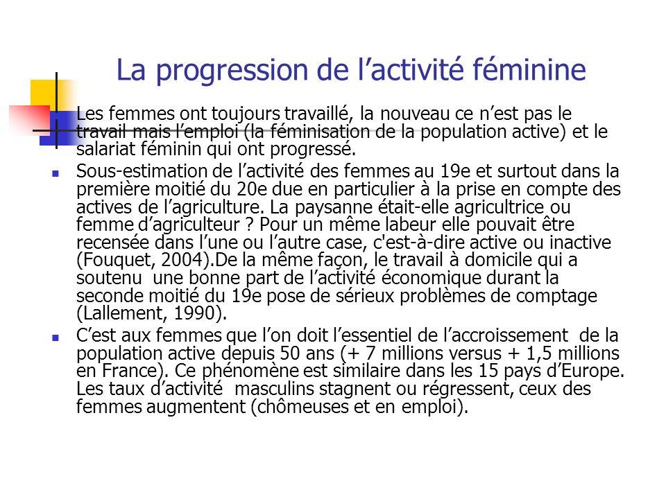 La progression de lactivité féminine Les femmes ont toujours travaillé, la nouveau ce nest pas le travail mais lemploi (la féminisation de la population active) et le salariat féminin qui ont progressé.
