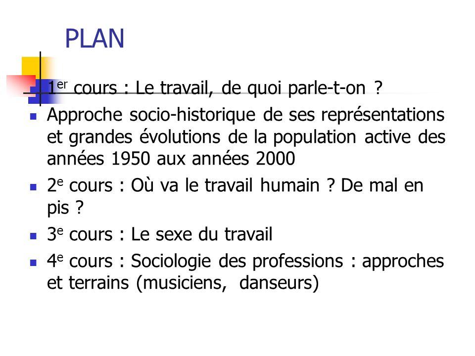 PLAN 1 er cours : Le travail, de quoi parle-t-on ? Approche socio-historique de ses représentations et grandes évolutions de la population active des