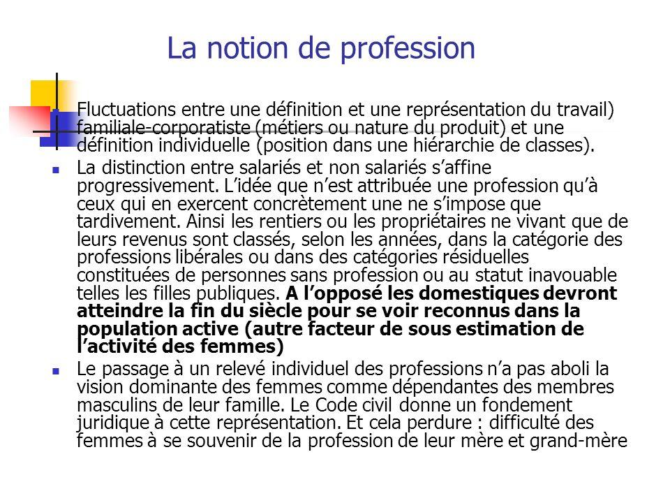 La notion de profession Fluctuations entre une définition et une représentation du travail) familiale-corporatiste (métiers ou nature du produit) et une définition individuelle (position dans une hiérarchie de classes).
