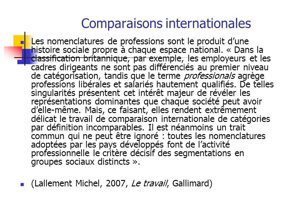 Comparaisons internationales Les nomenclatures de professions sont le produit dune histoire sociale propre à chaque espace national. « Dans la classif