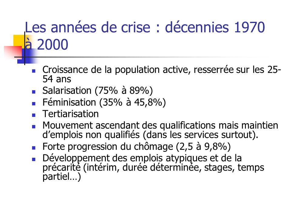 Les années de crise : décennies 1970 à 2000 Croissance de la population active, resserrée sur les 25- 54 ans Salarisation (75% à 89%) Féminisation (35