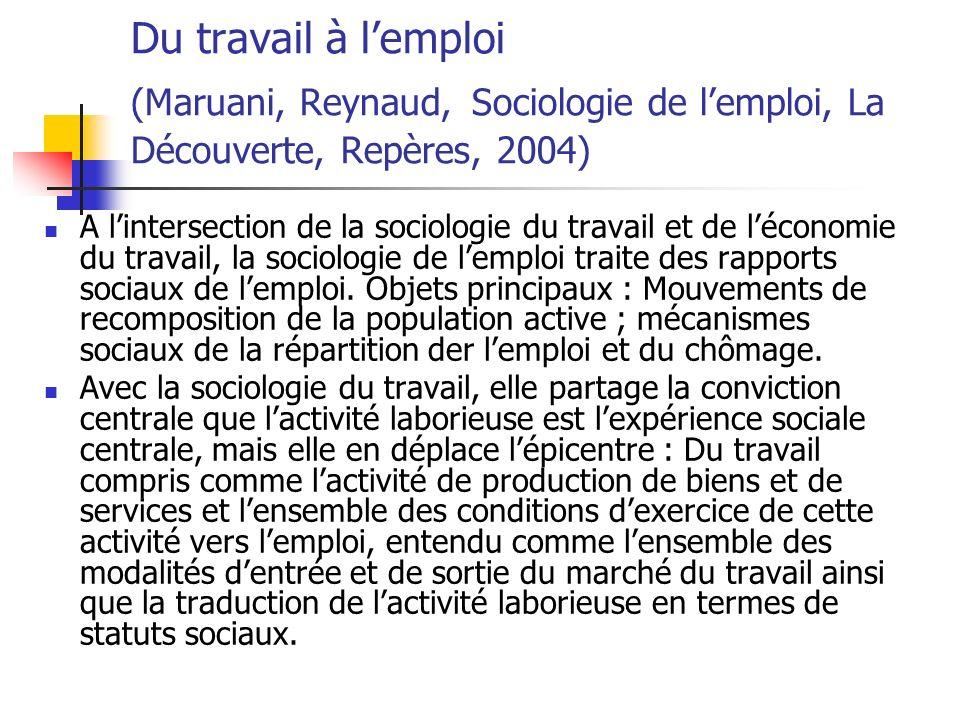 Du travail à lemploi (Maruani, Reynaud, Sociologie de lemploi, La Découverte, Repères, 2004) A lintersection de la sociologie du travail et de léconomie du travail, la sociologie de lemploi traite des rapports sociaux de lemploi.