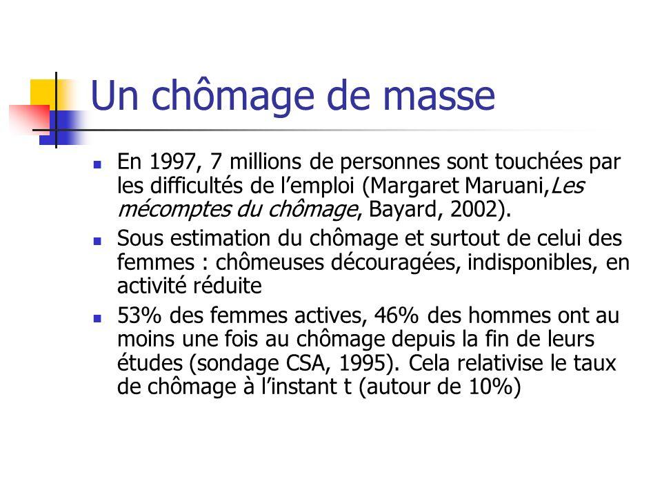 Un chômage de masse En 1997, 7 millions de personnes sont touchées par les difficultés de lemploi (Margaret Maruani,Les mécomptes du chômage, Bayard,