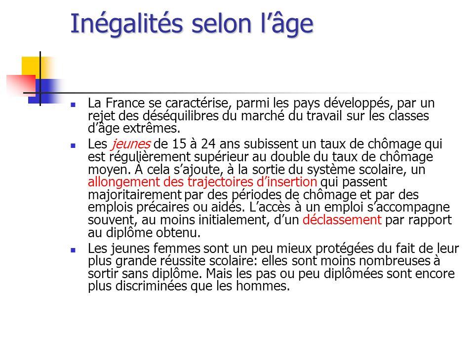 Inégalités selon lâge La France se caractérise, parmi les pays développés, par un rejet des déséquilibres du marché du travail sur les classes dâge extrêmes.