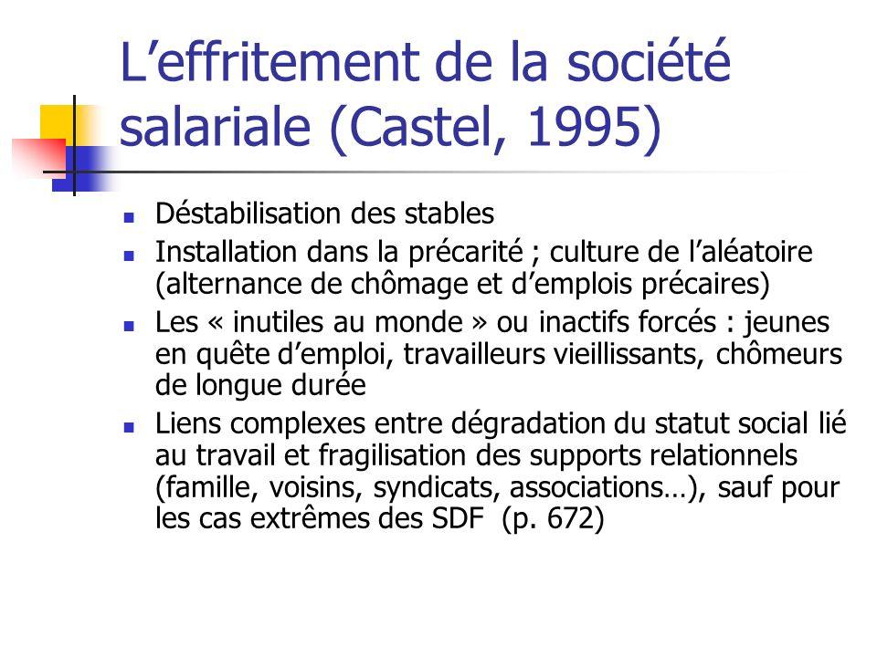 Leffritement de la société salariale (Castel, 1995) Déstabilisation des stables Installation dans la précarité ; culture de laléatoire (alternance de