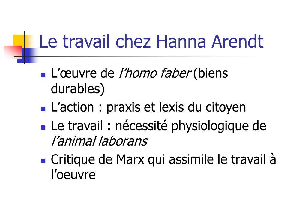 Le travail chez Hanna Arendt Lœuvre de lhomo faber (biens durables) Laction : praxis et lexis du citoyen Le travail : nécessité physiologique de lanim
