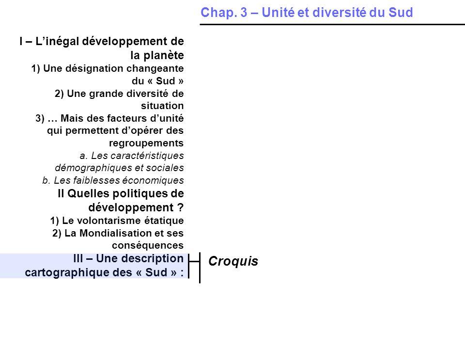 I – Linégal développement de la planète 1) Une désignation changeante du « Sud » 2) Une grande diversité de situation 3) … Mais des facteurs dunité qu