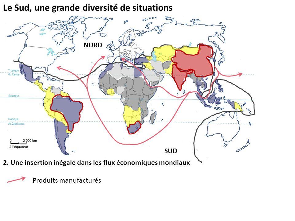 Le Sud, une grande diversité de situations 2. Une insertion inégale dans les flux économiques mondiaux Produits manufacturés NORD SUD