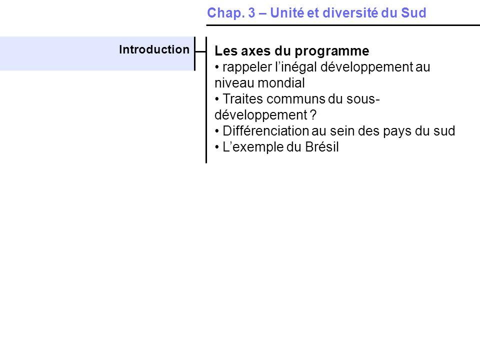 Les axes du programme rappeler linégal développement au niveau mondial Traites communs du sous- développement ? Différenciation au sein des pays du su
