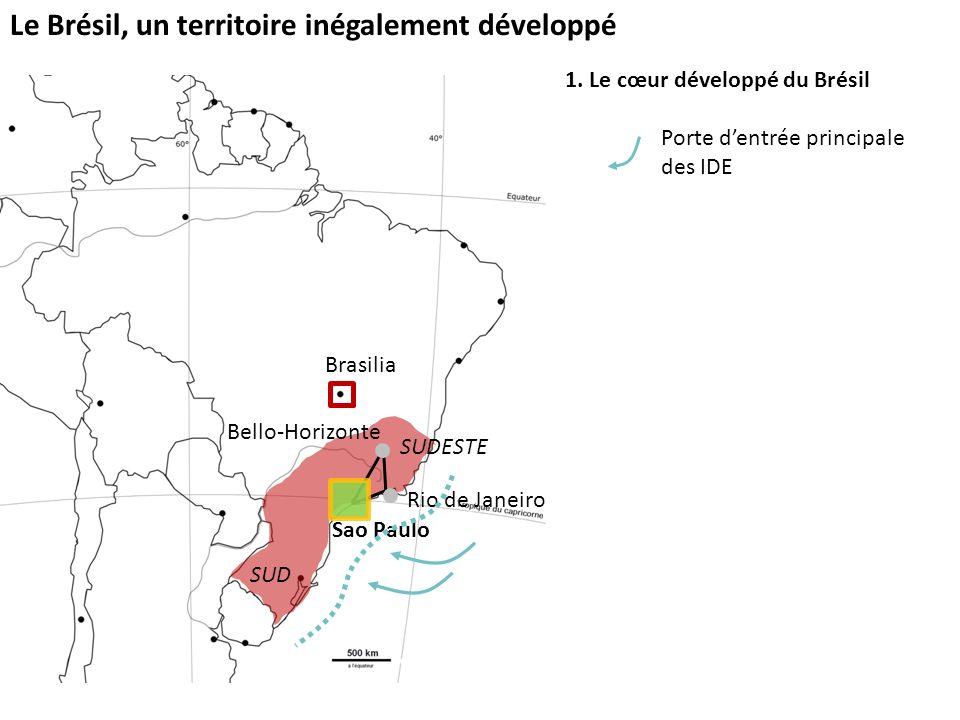 Le Brésil, un territoire inégalement développé 1. Le cœur développé du Brésil Porte dentrée principale des IDE Sao Paulo SUD SUDESTE Brasilia Bello-Ho