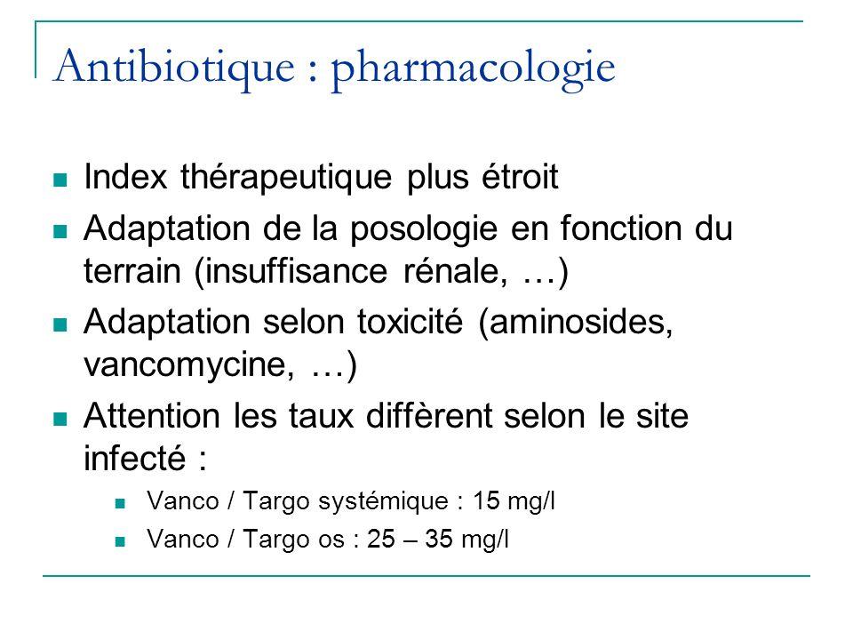Antibiotique : pharmacologie Index thérapeutique plus étroit Adaptation de la posologie en fonction du terrain (insuffisance rénale, …) Adaptation sel