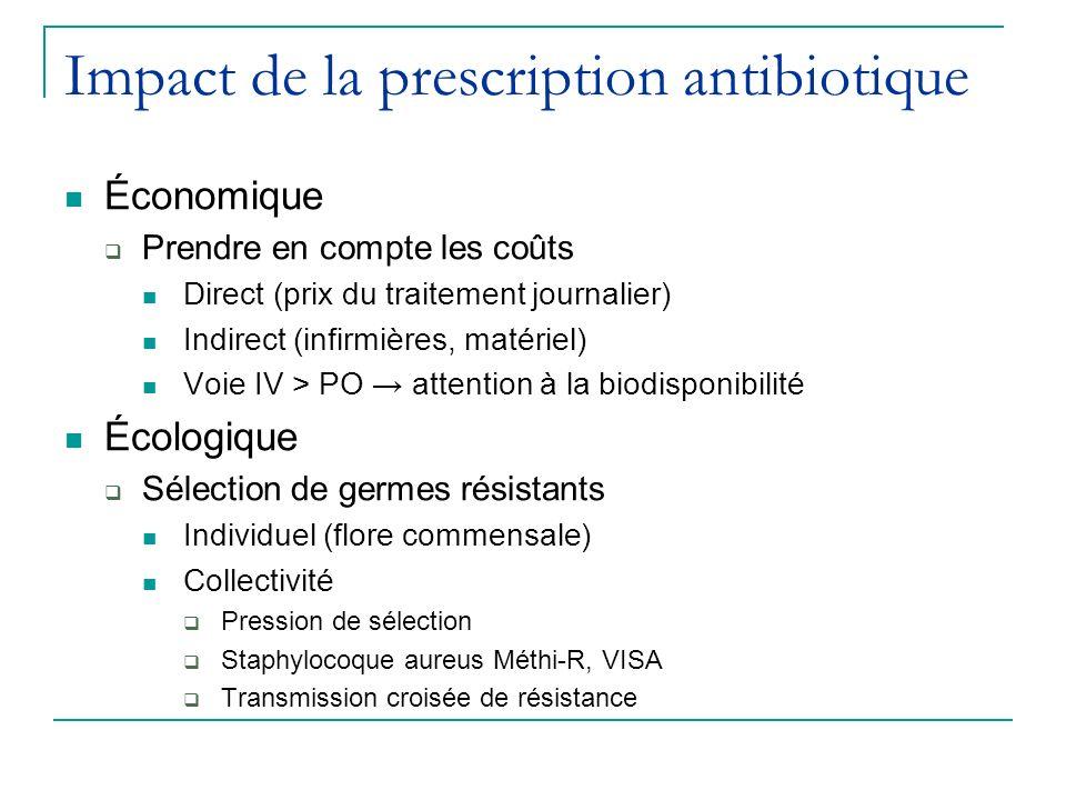 Impact de la prescription antibiotique Économique Prendre en compte les coûts Direct (prix du traitement journalier) Indirect (infirmières, matériel)
