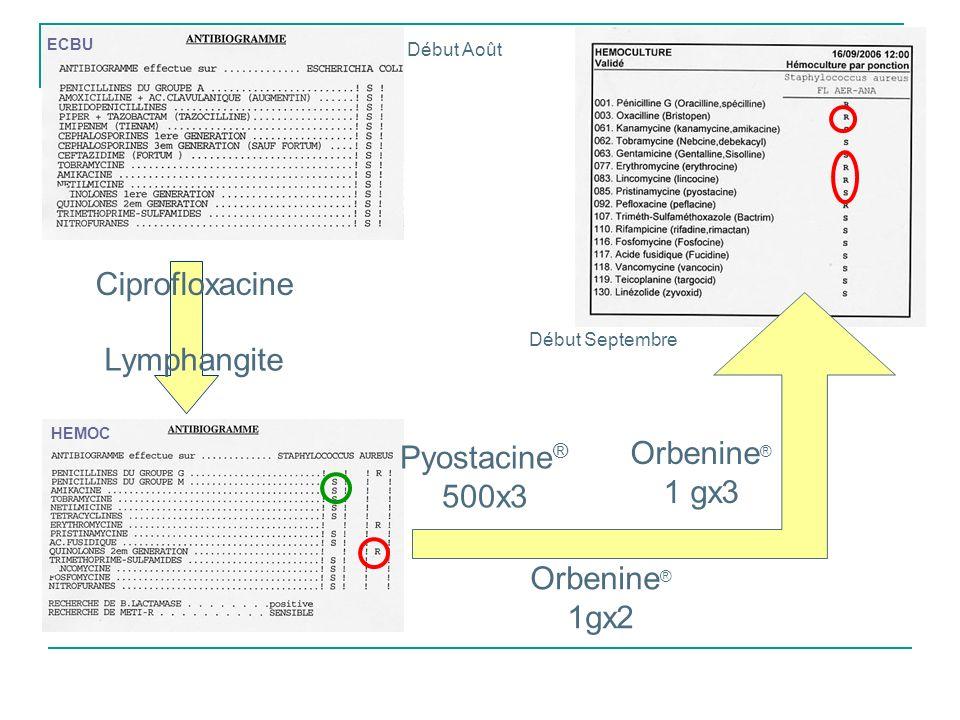 Début Août ECBU HEMOC Lymphangite Début Septembre Pyostacine ® 500x3 Orbenine ® 1gx2 Orbenine ® 1 gx3 Ciprofloxacine