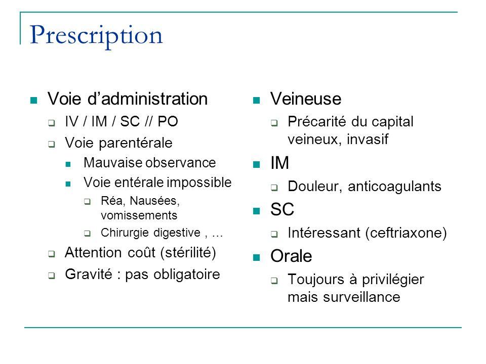 Prescription Voie dadministration IV / IM / SC // PO Voie parentérale Mauvaise observance Voie entérale impossible Réa, Nausées, vomissements Chirurgi