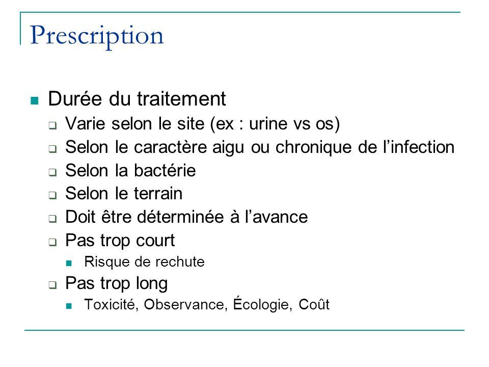 Prescription Durée du traitement Varie selon le site (ex : urine vs os) Selon le caractère aigu ou chronique de linfection Selon la bactérie Selon le