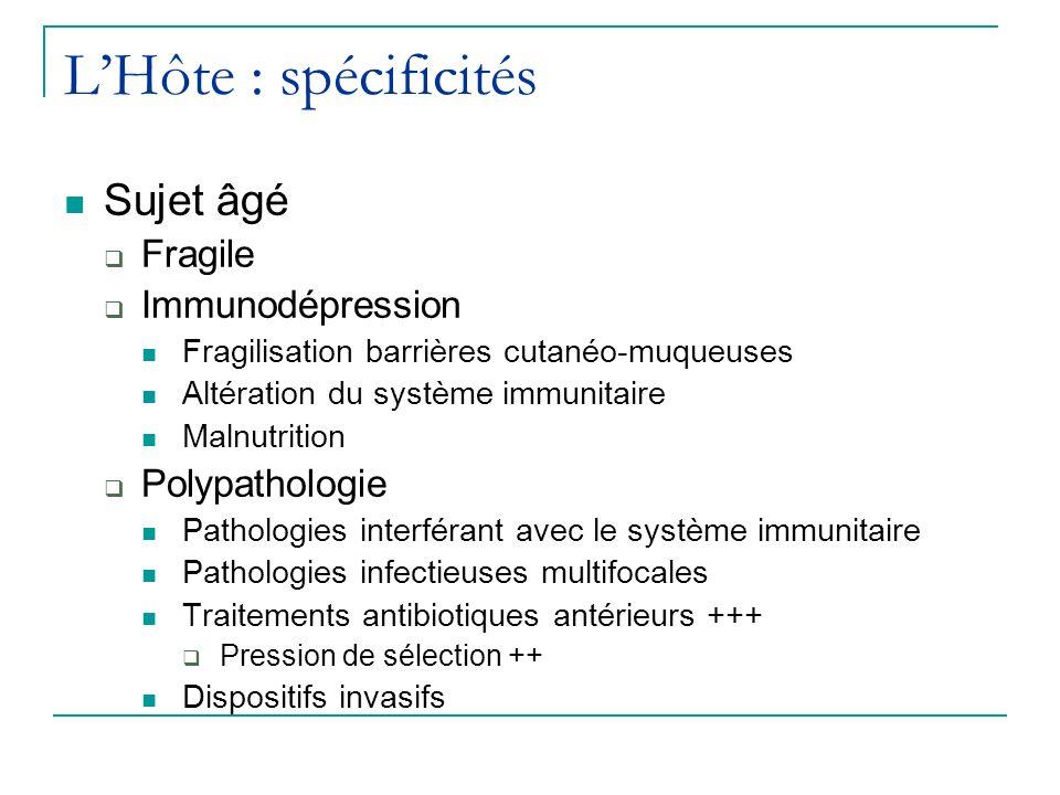LHôte : spécificités Sujet âgé Fragile Immunodépression Fragilisation barrières cutanéo-muqueuses Altération du système immunitaire Malnutrition Polyp