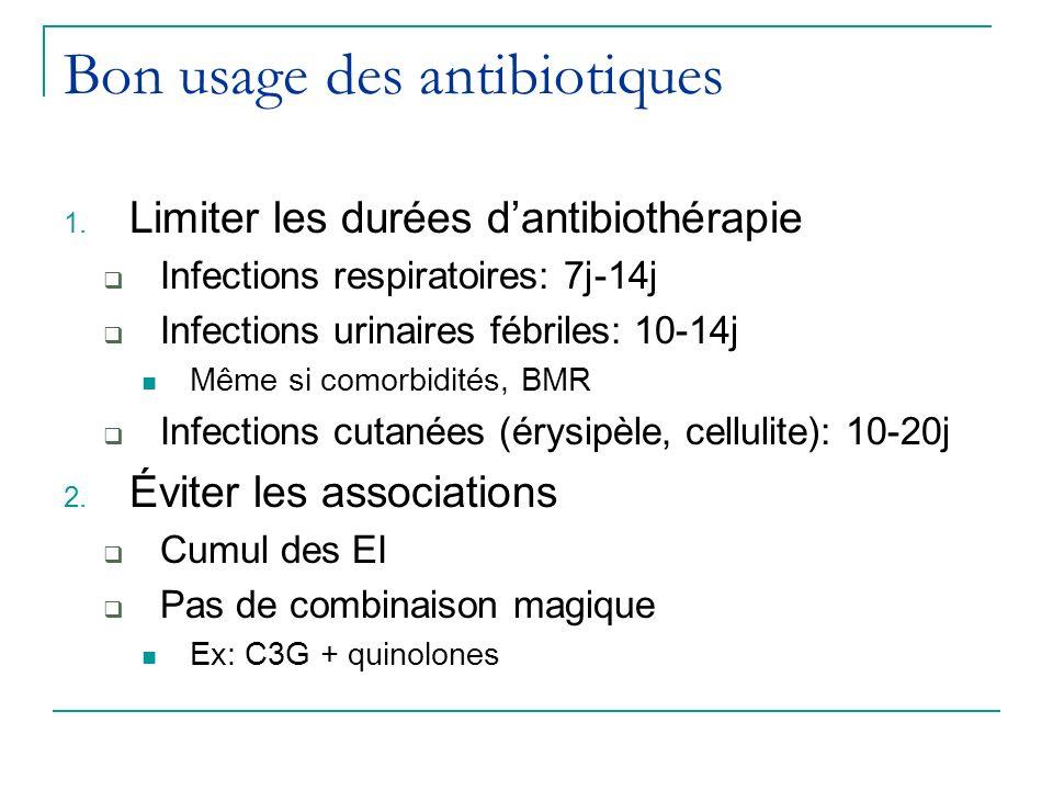 Bon usage des antibiotiques 1. Limiter les durées dantibiothérapie Infections respiratoires: 7j-14j Infections urinaires fébriles: 10-14j Même si como