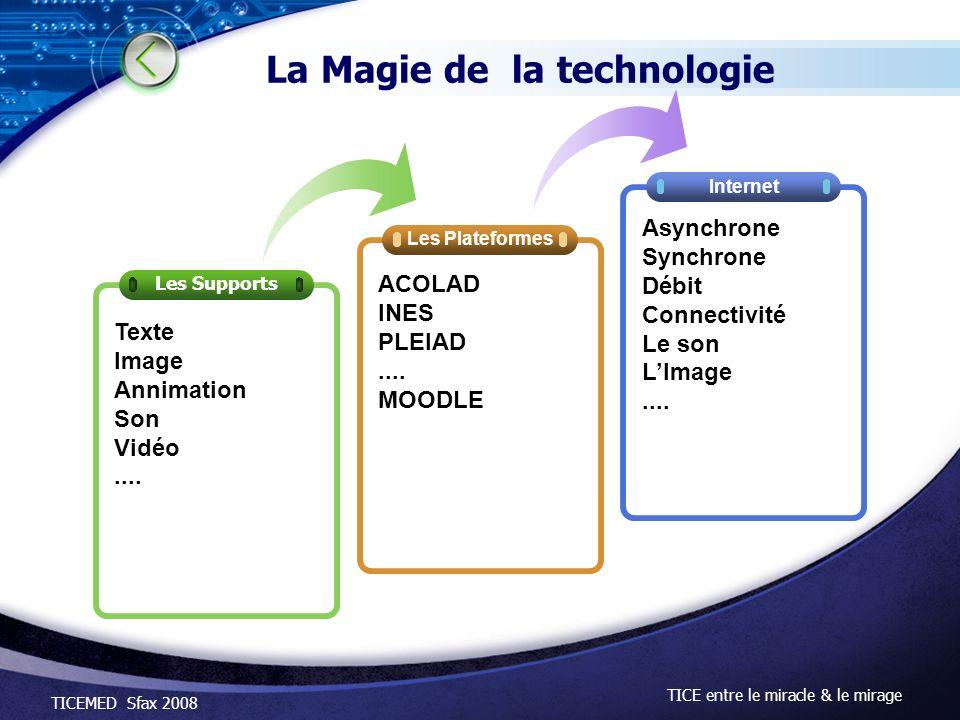 TICEMED Sfax 2008 TICE entre le miracle & le mirage La Magie de la technologie Les Supports Les Plateformes Internet Texte Image Annimation Son Vidéo.